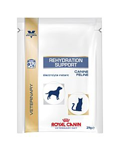 Royal Canin Cat/Dog Rehydration Support